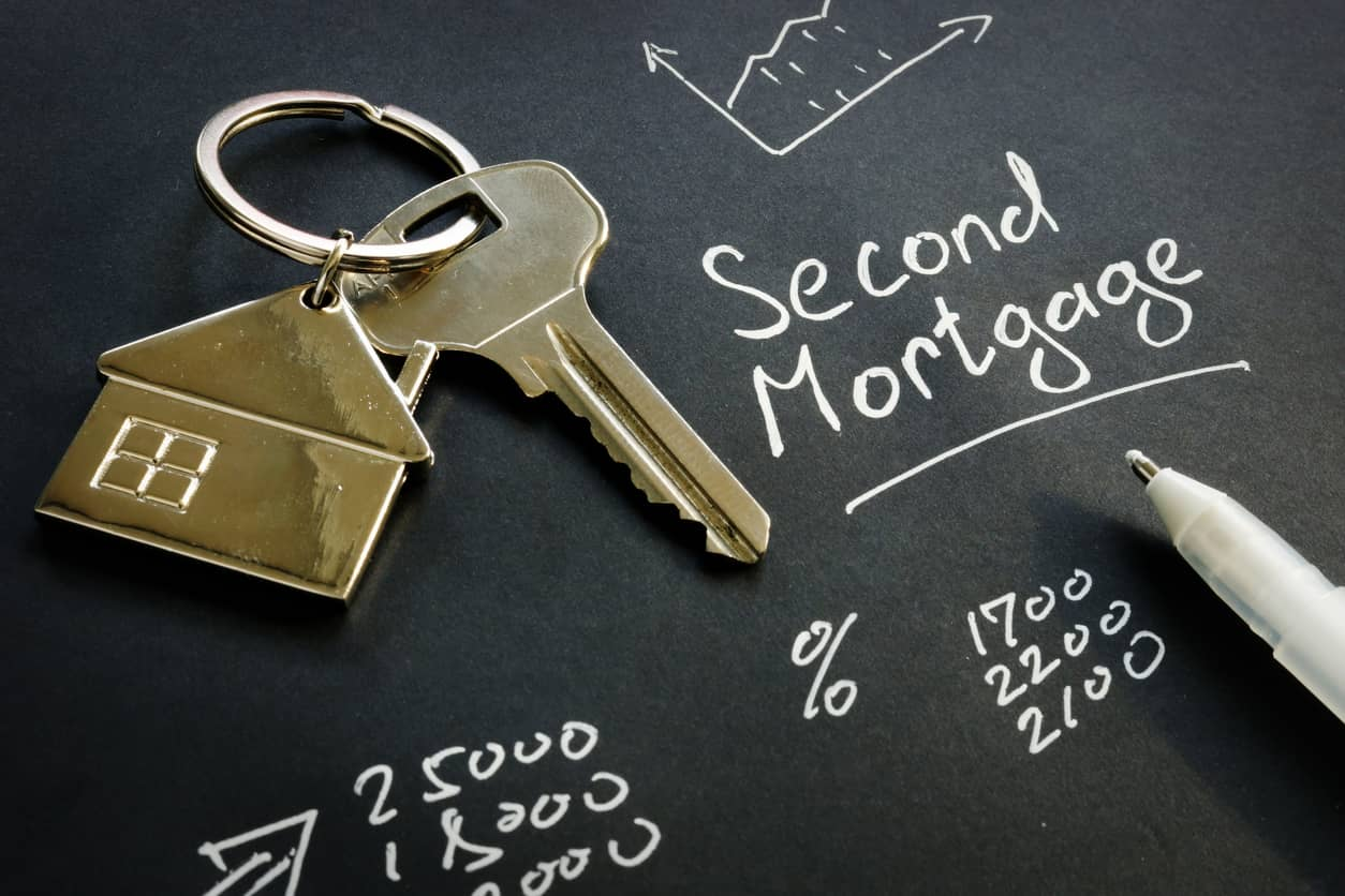 How does it take to avail of 2nd mortgage loan?
